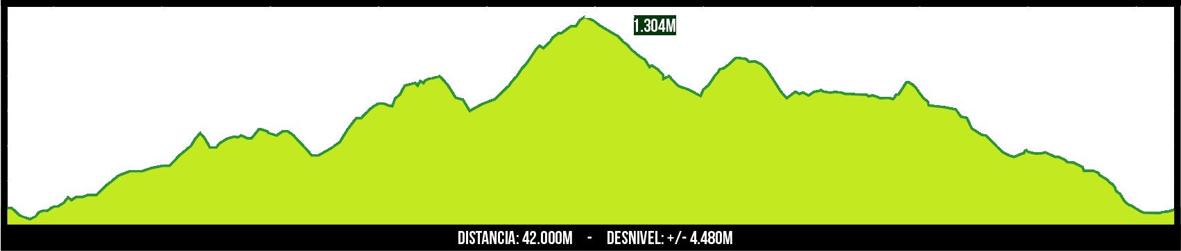 Maratón Trail
